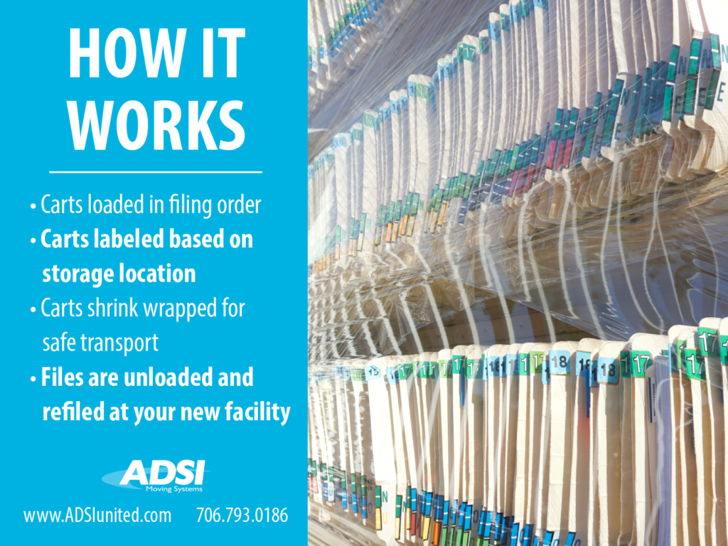 How It Works: - Carts loaded in filing order - Carts labeled based on storage location - Carts shrink wrapped for safe transport - Files are unloaded and refiled at your new facility  ADSI Moving Systems 706-793-0186