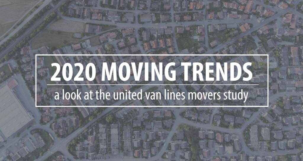 2020_Movingtrends_Header-01