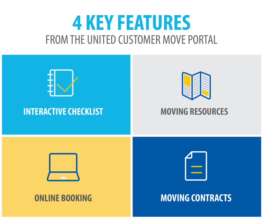 4 Key Features from the United Customer Move Portal: - Interactive Checklist - Moving Resources - Online Booking - Moving Contracts